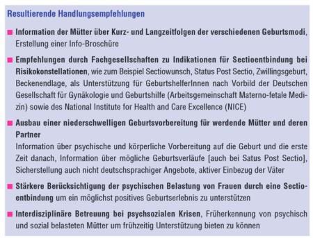 Handlungsempfehlungen der Forschungsergebnisse der Wiener Studie (2013)